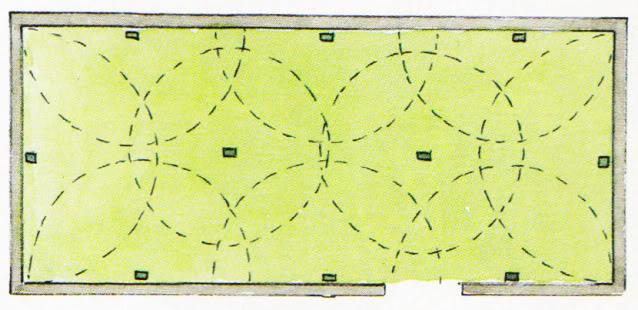 Progettazione impianto irrigazione giardino un quadrato for Progetto irrigazione