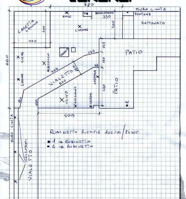 Progettazione impianto irrigazione giardino un quadrato for Progettare un impianto di irrigazione